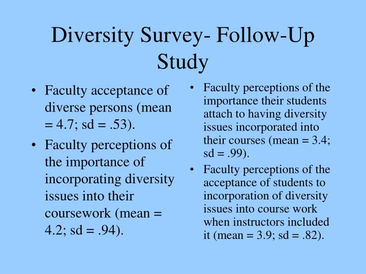 Faculty acceptance of diverse persons (mean = 4.7; sd = .53).