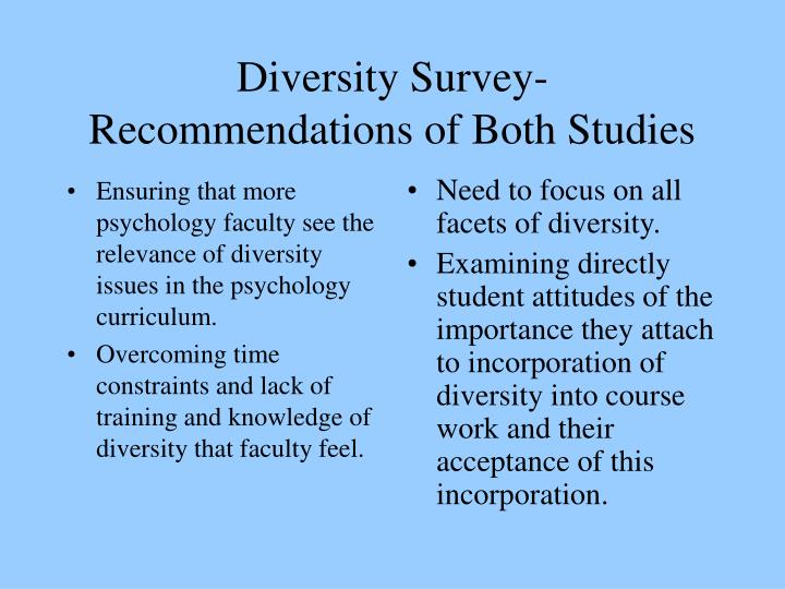 Ensuring that more psychology faculty see the relevance of diversity issues in the psychology curriculum.