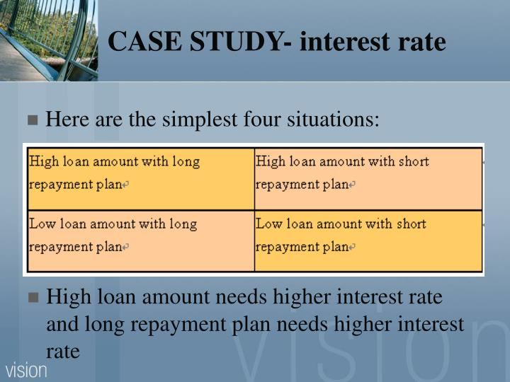 CASE STUDY- interest rate