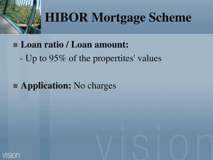 HIBOR Mortgage Scheme