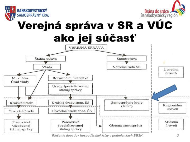 Verejná správa v SR a VÚC
