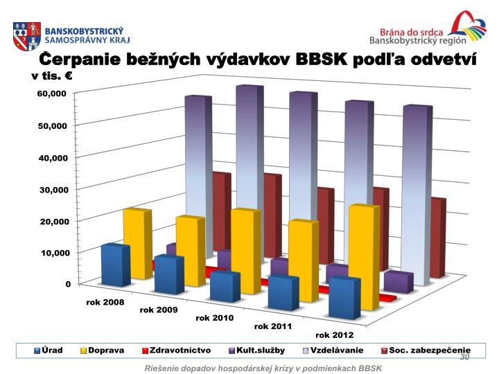 Čerpanie bežných výdavkov BBSK podľa odvetví