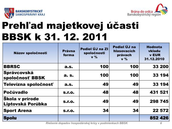 Prehľad majetkovej účasti BBSK k31. 12. 2011