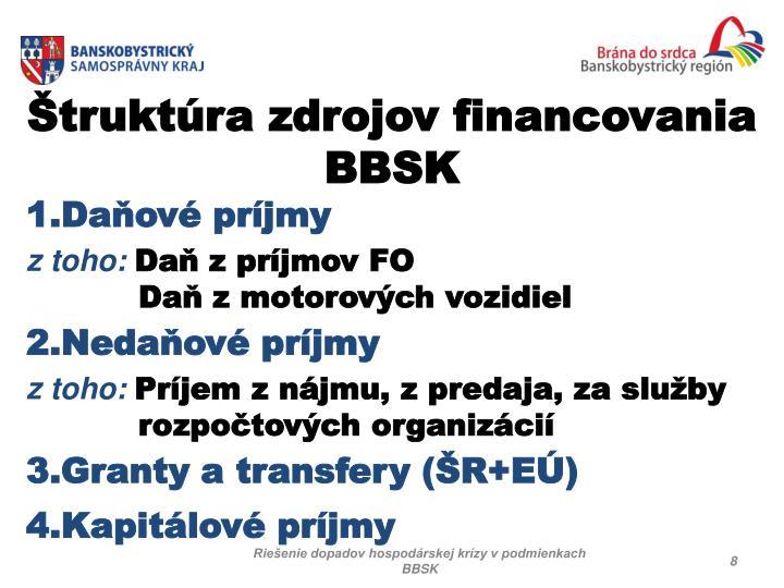 Štruktúra zdrojov financovania BBSK
