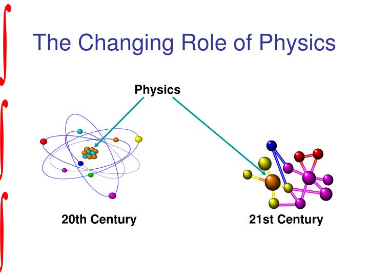 The Changing Role of Physics