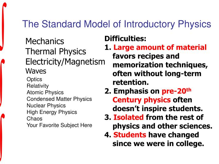 The Standard Model of Introductory Physics