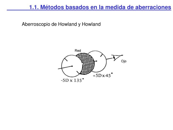 1.1. Métodos basados en la medida de aberraciones