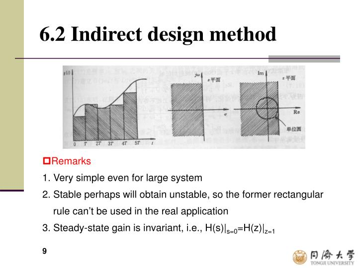 6.2 Indirect design method
