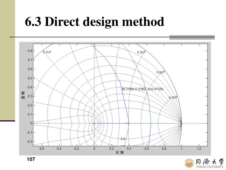 6.3 Direct design method