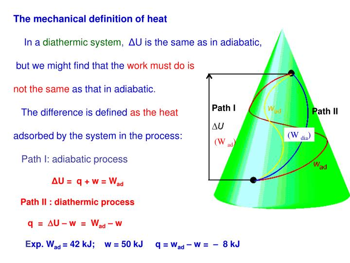 The mechanical definition of heat