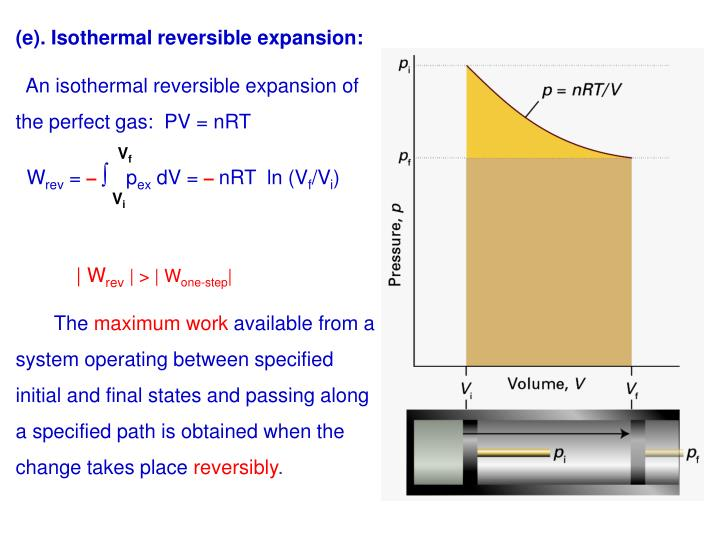 (e). Isothermal reversible expansion: