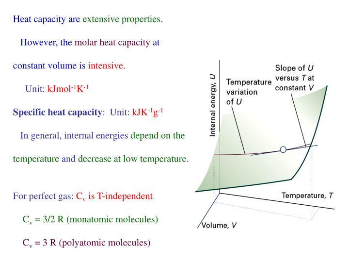 Heat capacity are