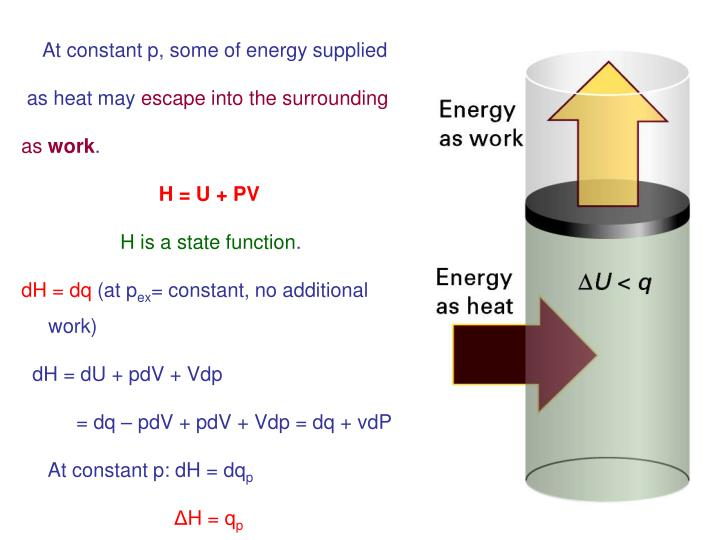 At constant p, some of energy supplied