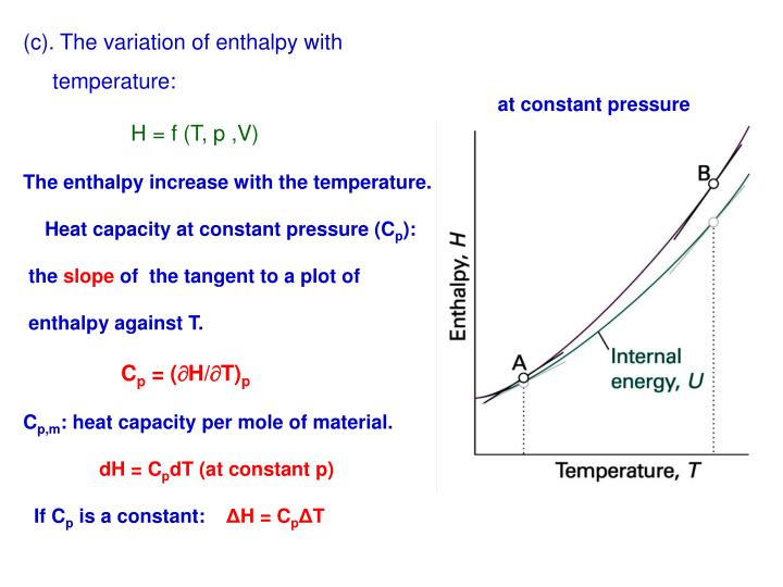 (c). The variation of enthalpy with temperature: