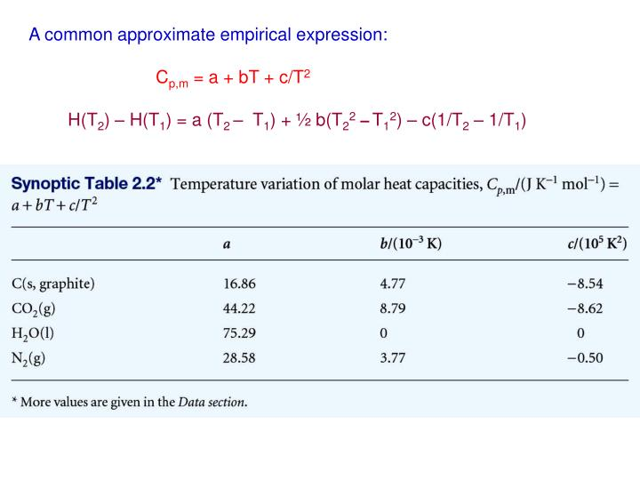 A common approximate empirical expression: