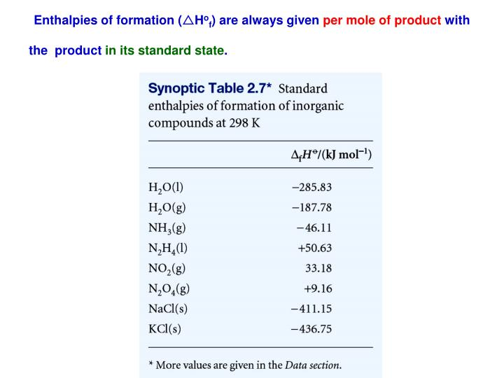Enthalpies of formation (H