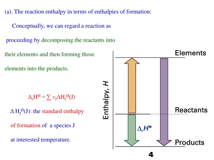 (a). The reaction enthalpy in terms of enthalpies of formation: