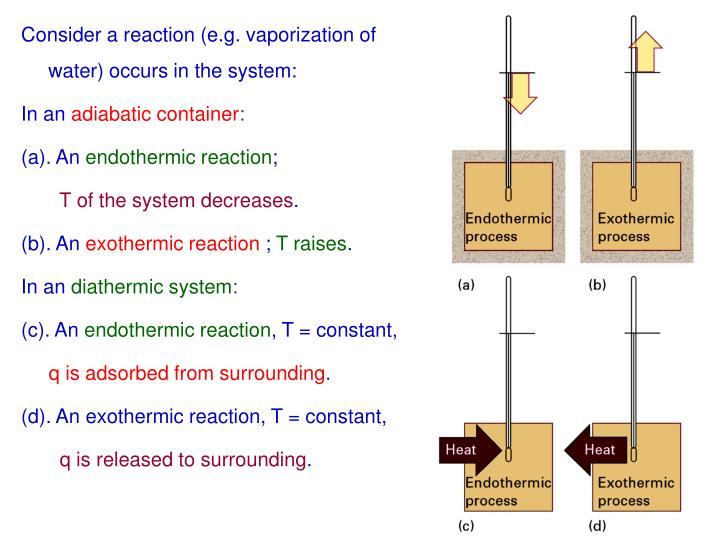 Consider a reaction (e.g. vaporization of water) occurs in the system: