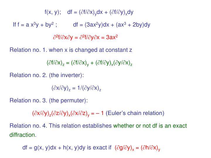 f(x, y);    df = (