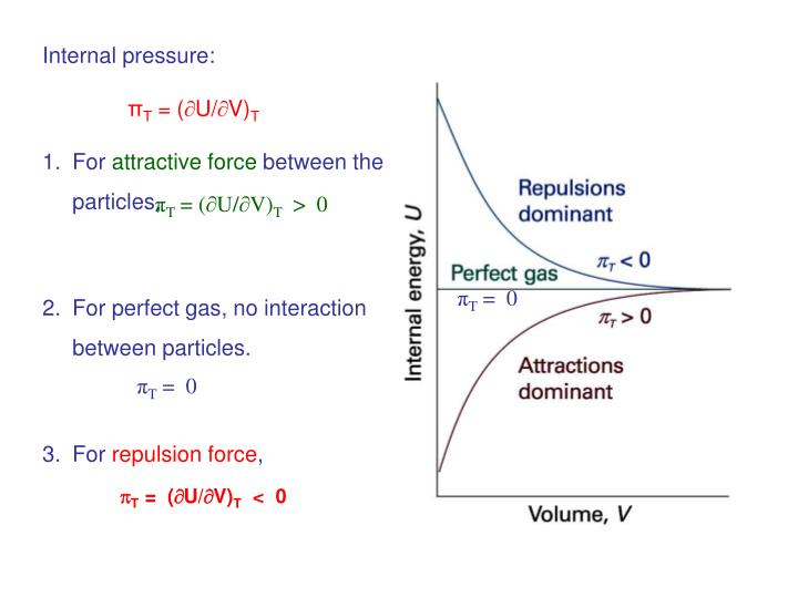 Internal pressure: