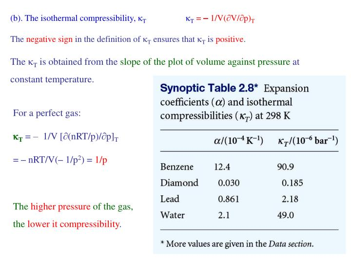 (b). The isothermal compressibility,
