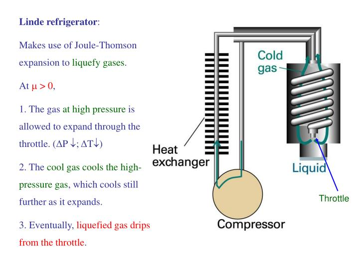 Linde refrigerator