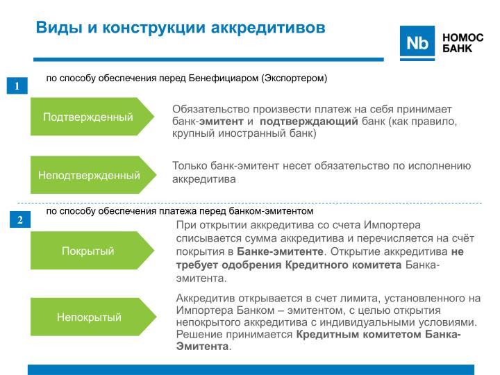 Виды и конструкции аккредитивов