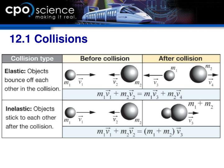 12.1 Collisions