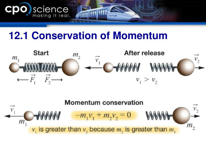 12.1 Conservation of Momentum