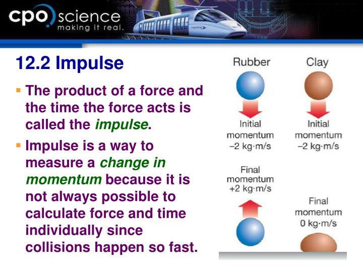 12.2 Impulse
