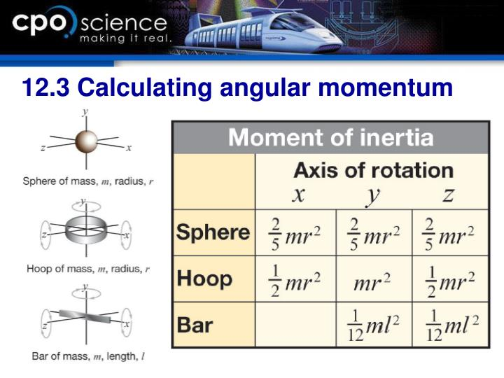 12.3 Calculating angular momentum
