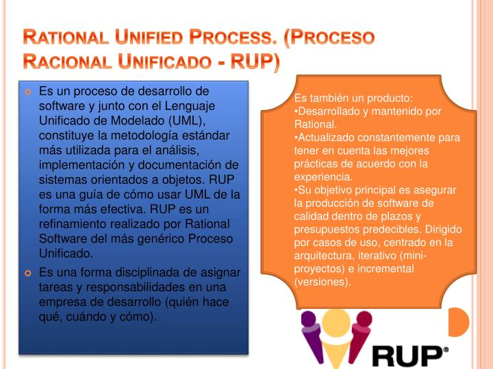 Rational Unified Process. (Proceso Racional Unificado - RUP)