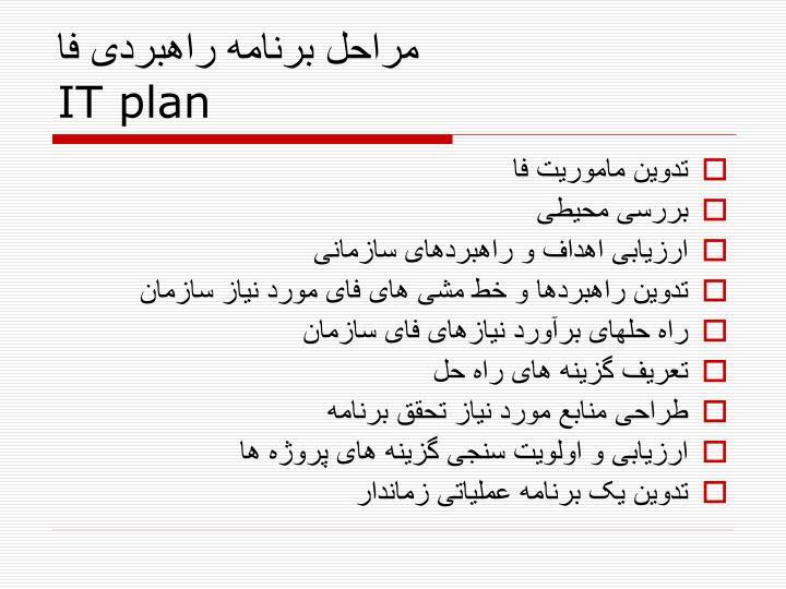 مراحل برنامه راهبردی فا