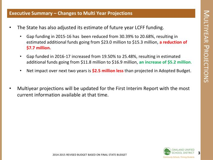 Executive Summary – Changes to Multi Year Projections