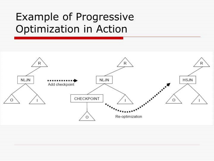 Example of Progressive Optimization in Action