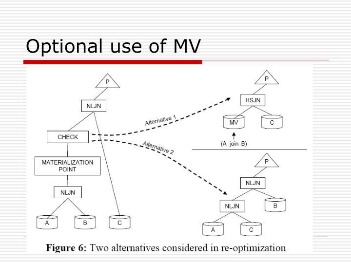 Optional use of MV