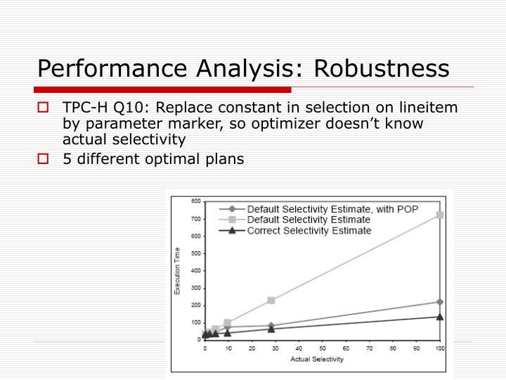 Performance Analysis: Robustness