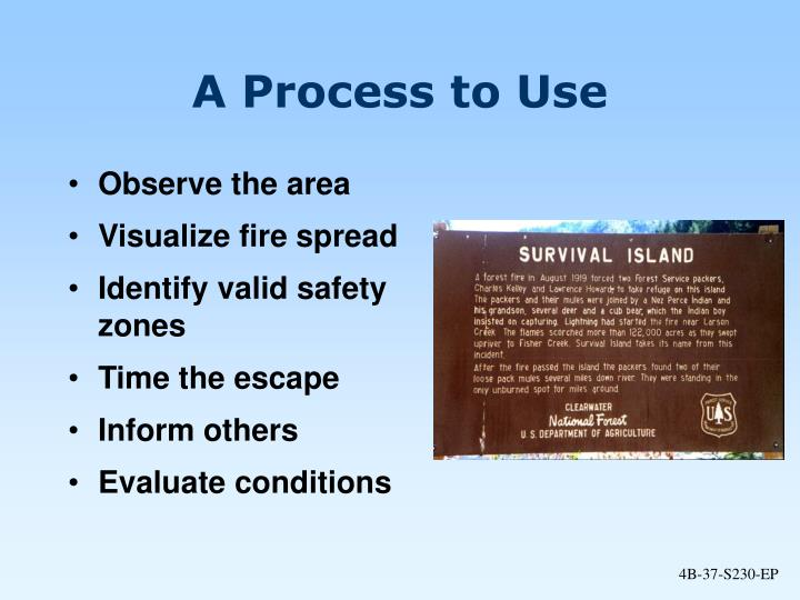 A Process to Use