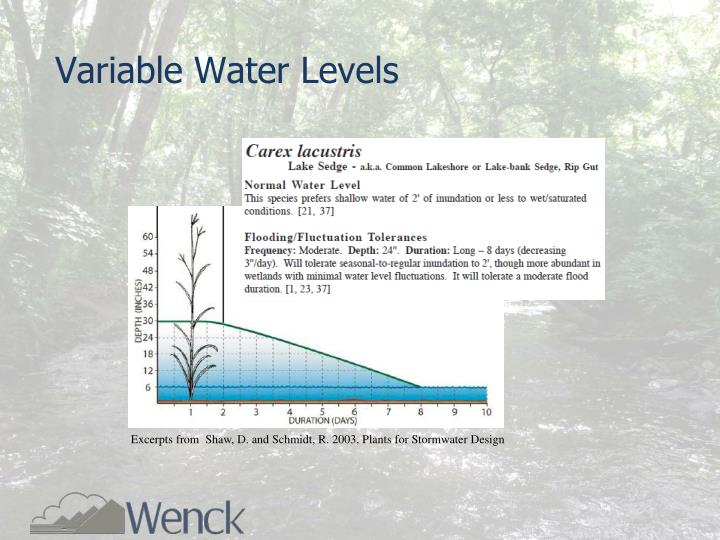 Variable Water Levels