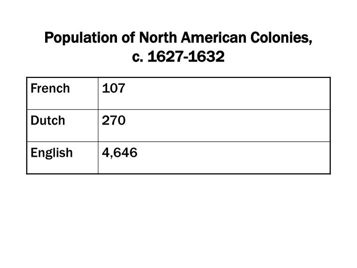 Population of north american colonies c 1627 1632