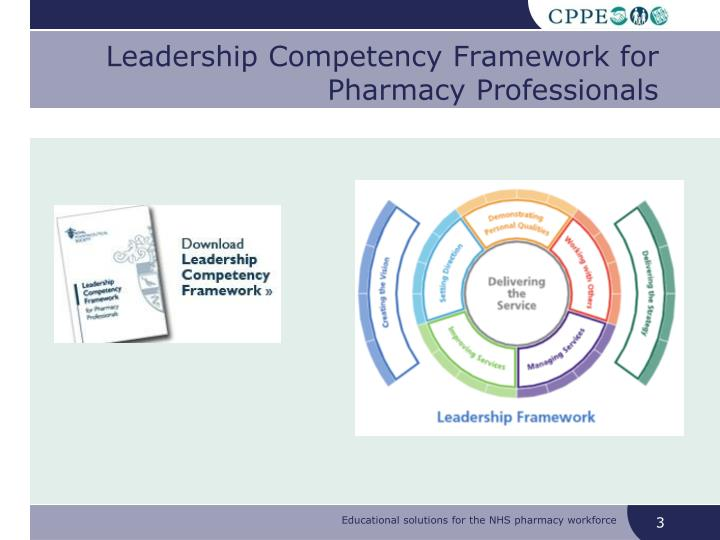 Leadership competency framework for pharmacy professionals