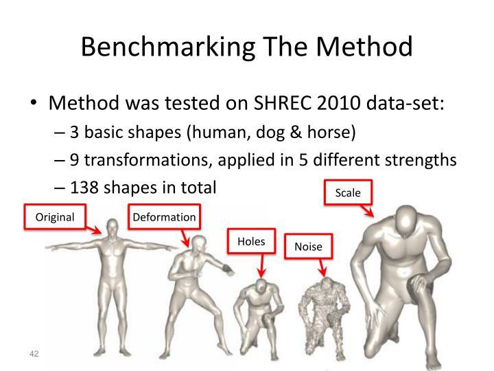 Benchmarking The Method
