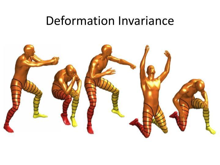 Deformation Invariance
