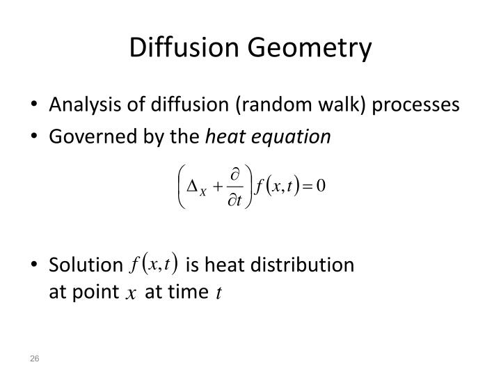 Diffusion Geometry
