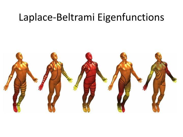 Laplace-Beltrami