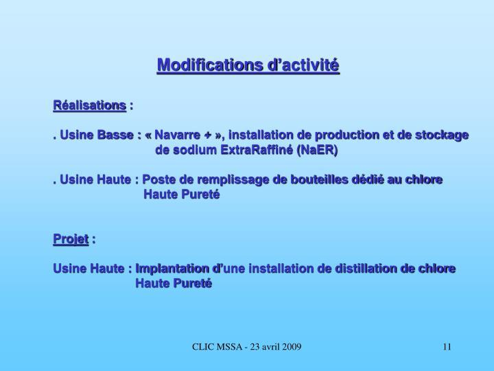 Modifications d'activité