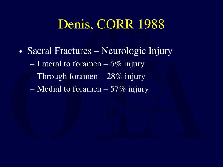 Denis, CORR 1988