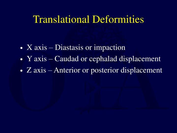Translational Deformities
