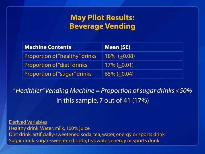 May Pilot Results: