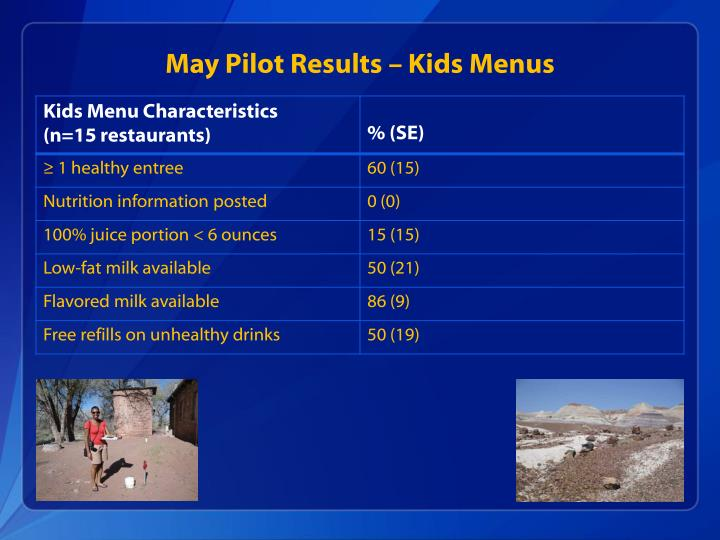 May Pilot Results – Kids Menus